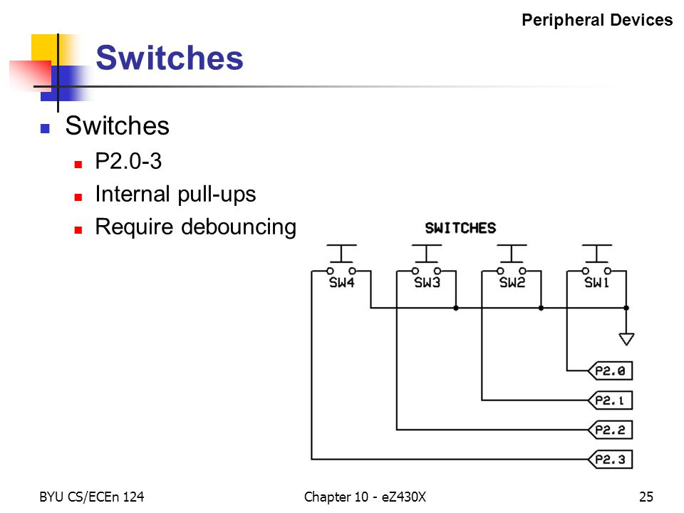 BYU CS/ECEn 124Chapter 10 - eZ430X25 Switches P2.0-3 Internal pull-ups Require debouncing Peripheral Devices