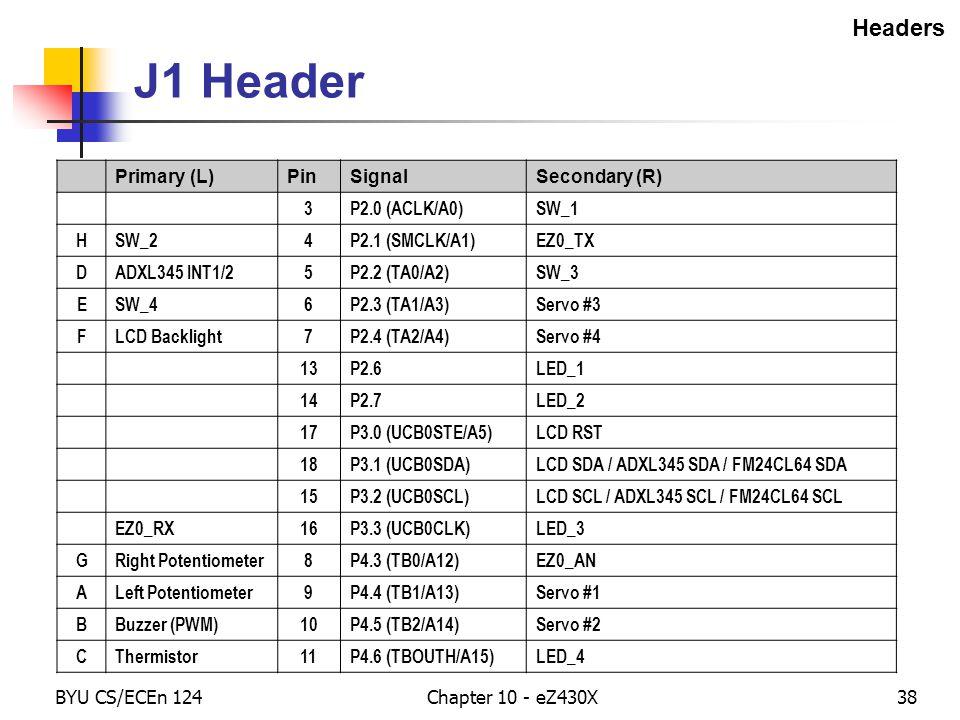 BYU CS/ECEn 124Chapter 10 - eZ430X38 J1 Header Primary (L)PinSignalSecondary (R) 3P2.0 (ACLK/A0)SW_1 HSW_24P2.1 (SMCLK/A1)EZ0_TX DADXL345 INT1/25P2.2 (TA0/A2)SW_3 ESW_46P2.3 (TA1/A3)Servo #3 FLCD Backlight7P2.4 (TA2/A4)Servo #4 13P2.6LED_1 14P2.7LED_2 17P3.0 (UCB0STE/A5)LCD RST 18P3.1 (UCB0SDA)LCD SDA / ADXL345 SDA / FM24CL64 SDA 15P3.2 (UCB0SCL)LCD SCL / ADXL345 SCL / FM24CL64 SCL EZ0_RX16P3.3 (UCB0CLK)LED_3 GRight Potentiometer8P4.3 (TB0/A12)EZ0_AN ALeft Potentiometer9P4.4 (TB1/A13)Servo #1 BBuzzer (PWM)10P4.5 (TB2/A14)Servo #2 CThermistor11P4.6 (TBOUTH/A15)LED_4 Headers