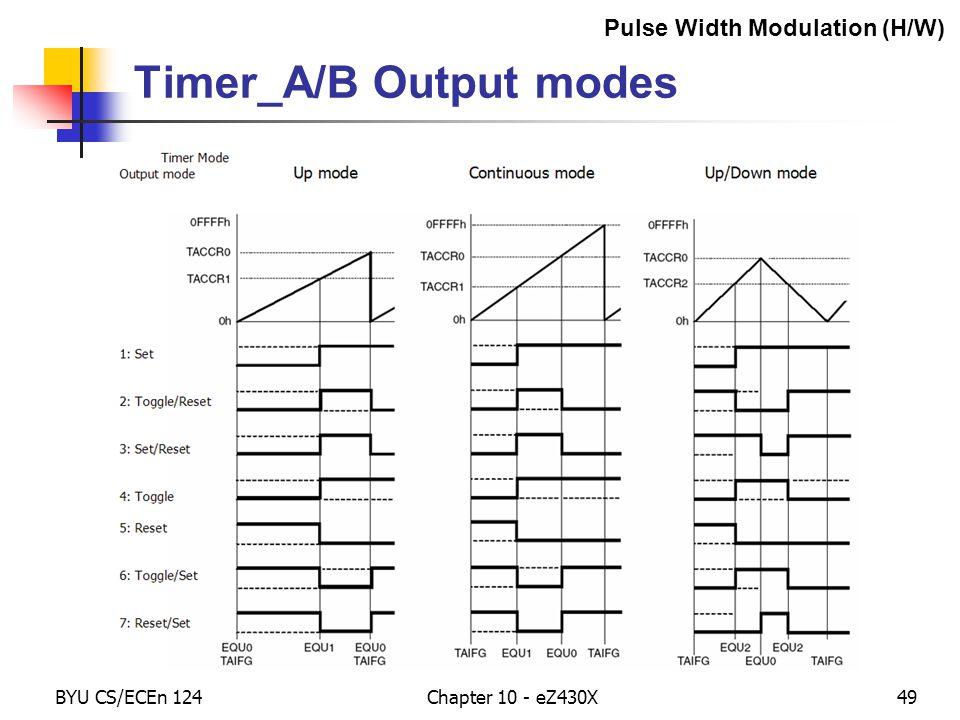 BYU CS/ECEn 124Chapter 10 - eZ430X49 Timer_A/B Output modes Pulse Width Modulation (H/W)