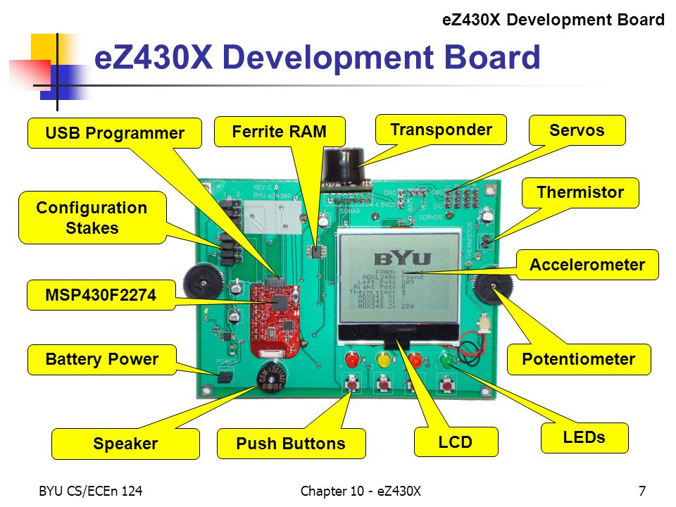 BYU CS/ECEn 124Chapter 10 - eZ430X18 ADC10 High-performance 10-bit analog-to-digital conversions More than 200k samples/sec Programmable sample & hold Initiation by software or Timer_A 8 external input channels Selectable voltage reference (1.5v or 2.5v) Internal storage Peripherals