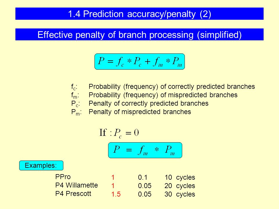 Examples: f c :Probability (frequency) of correctly predicted branches f m :Probability (frequency) of mispredicted branches P c :Penalty of correctly predicted branches P m :Penalty of mispredicted branches PPro P4 Willamette P4 Prescott 0.110 cycles 0.0520 cycles 0.0530 cycles 1 1 1.5 Effective penalty of branch processing (simplified) 1.4 Prediction accuracy/penalty (2)
