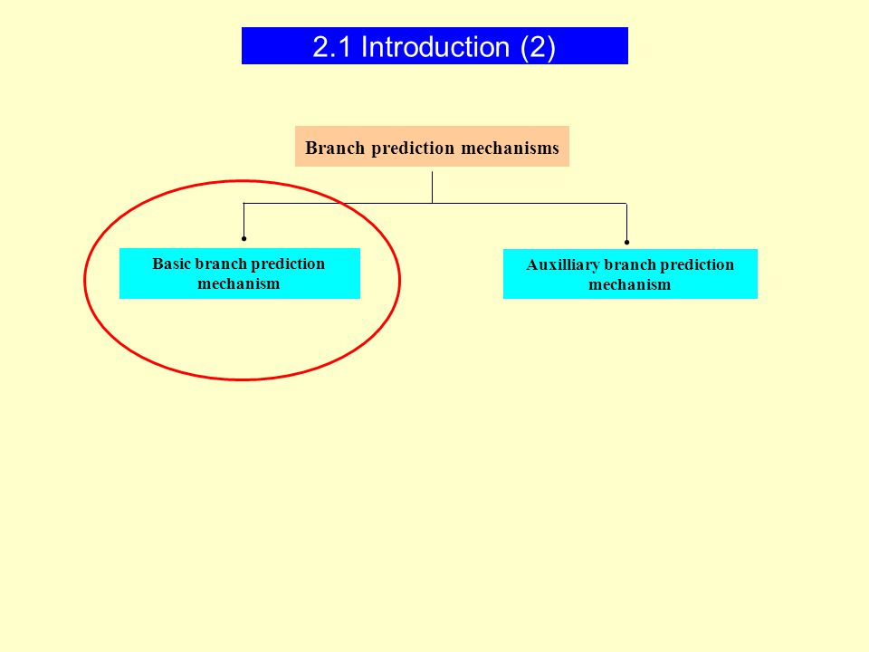Basic branch prediction mechanism Auxilliary branch prediction mechanism Branch prediction mechanisms 2.1 Introduction (2)