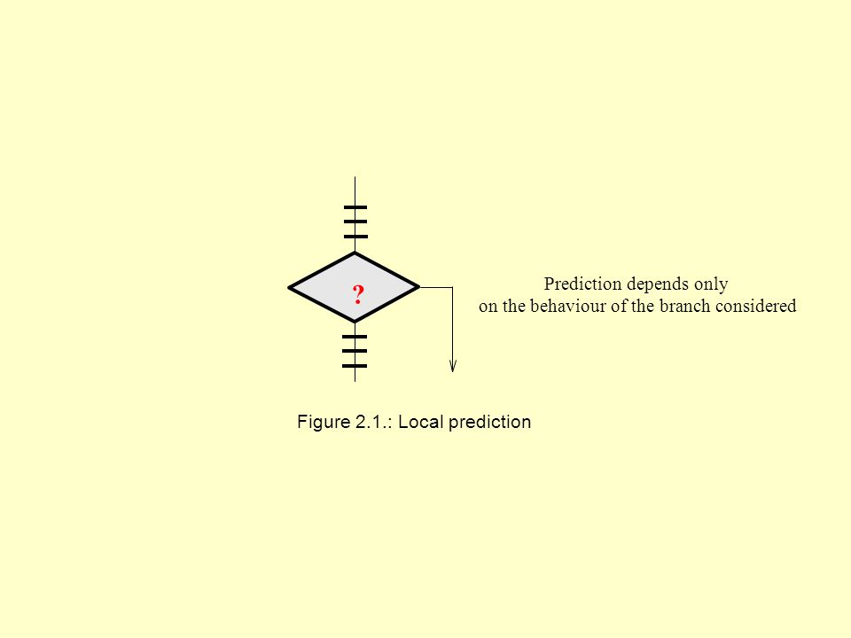 Figure 2.1.: Local prediction Prediction depends only on the behaviour of the branch considered