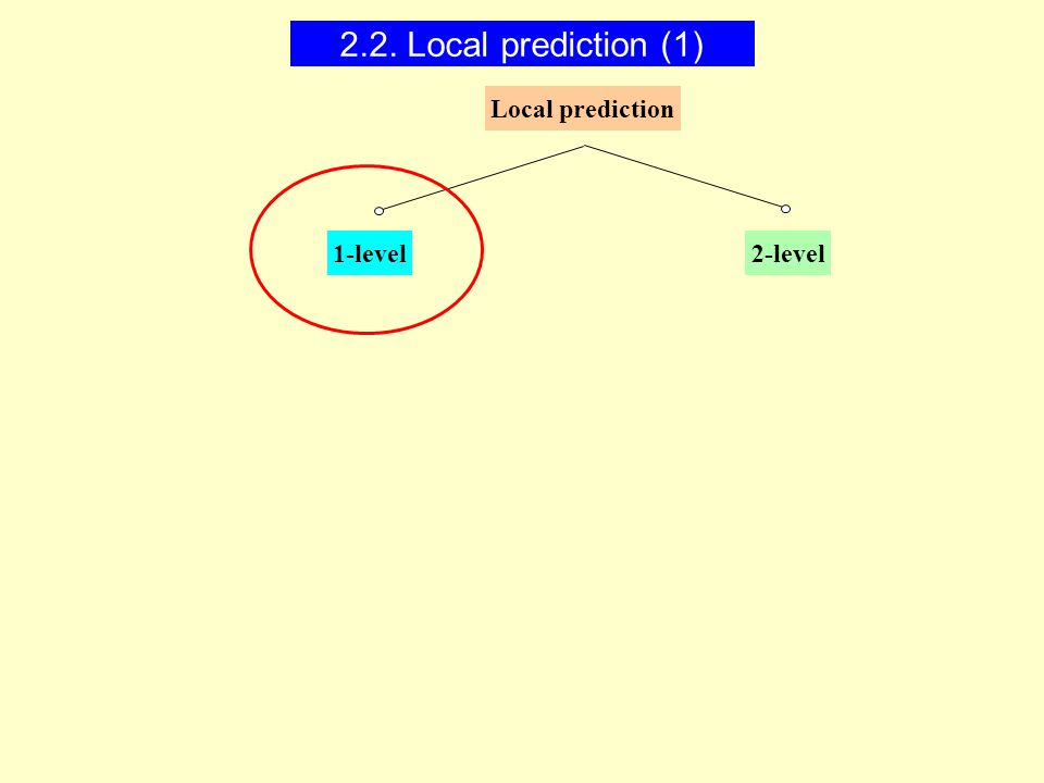 1-level2-level Local prediction 2.2. Local prediction (1)