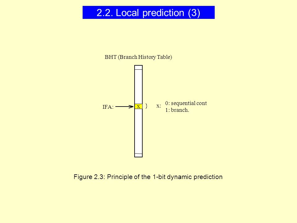 2.2. Local prediction (3) IFA: BHT (Branch History Table) 0: sequential cont 1: branch.