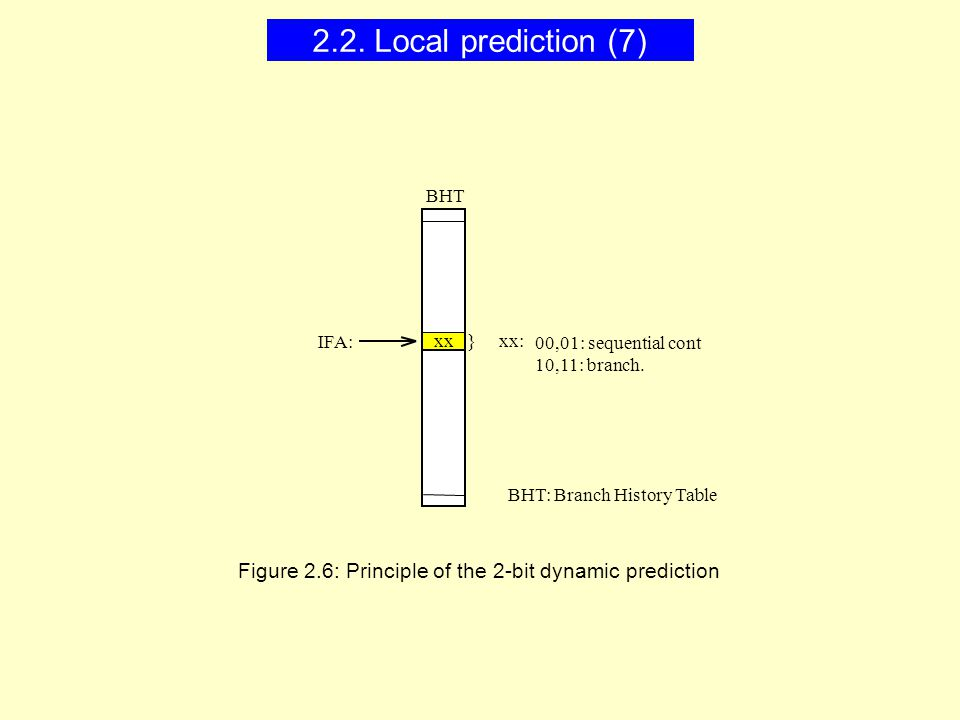 2.2. Local prediction (7) IFA: BHT 00,01: sequential cont 10,11: branch.