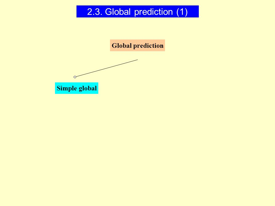 Simple global Global prediction 2.3. Global prediction (1)