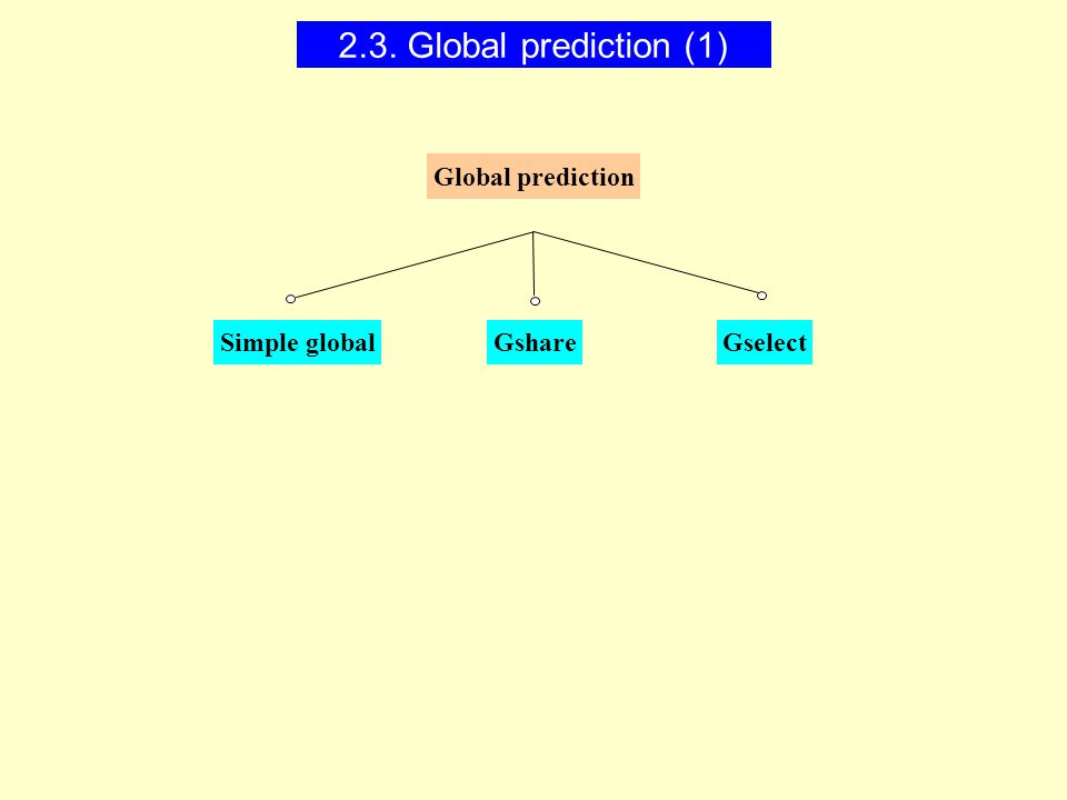 Simple globalGshareGselect Global prediction 2.3. Global prediction (1)