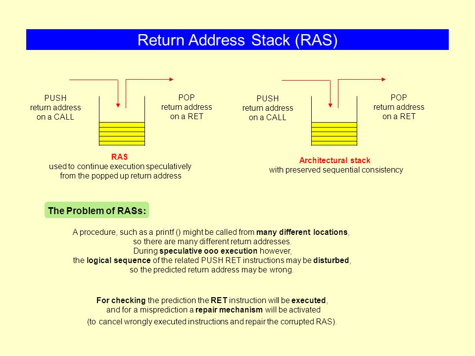 Return Address Stack (RAS) PUSH return address on a CALL POP return address on a RET RAS used to continue execution speculatively from the popped up return address PUSH return address on a CALL POP return address on a RET Architectural stack with preserved sequential consistency A procedure, such as a printf () might be called from many different locations, so there are many different return addresses.