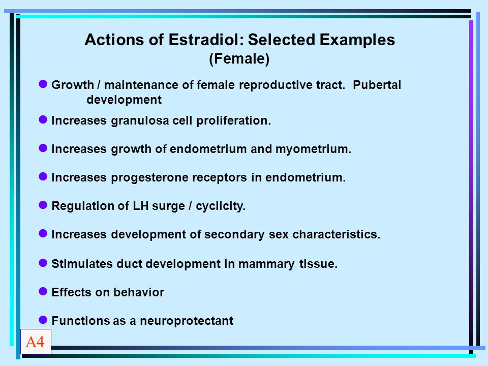 Actions of Estradiol: Selected Examples (Female) Growth / maintenance of female reproductive tract. Pubertal development Increases granulosa cell prol