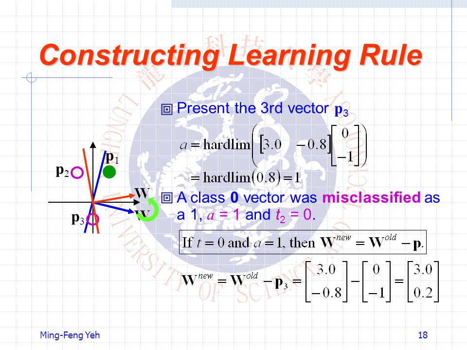 Ming-Feng Yeh18 Constructing Learning Rule  Present the 3rd vector p 3 p1p1 p2p2 p3p3 A class 0 vector was misclassified as a 1, a = 1 and t 2 = 0. 