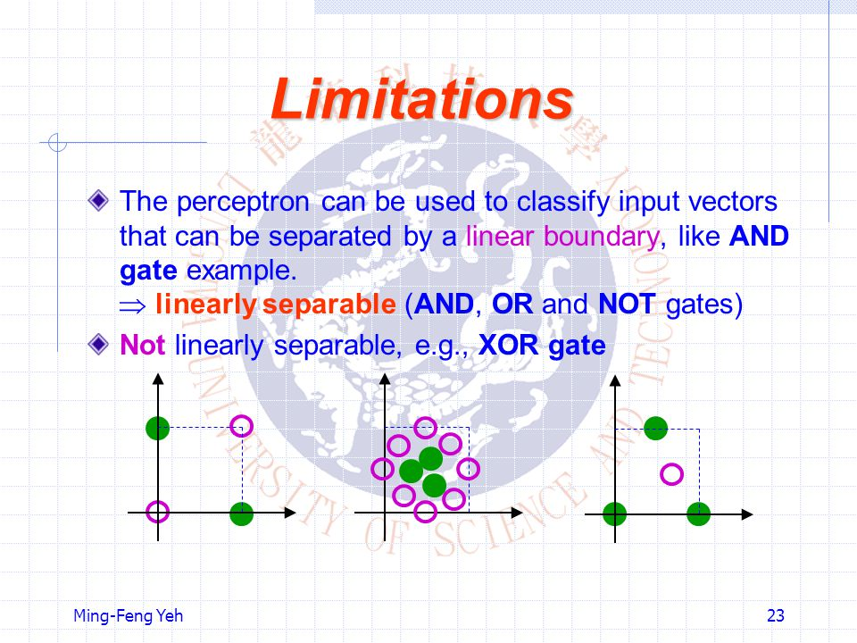 Ming-Feng Yeh23 Limitations The perceptron can be used to classify input vectors that can be separated by a linear boundary, like AND gate example. 
