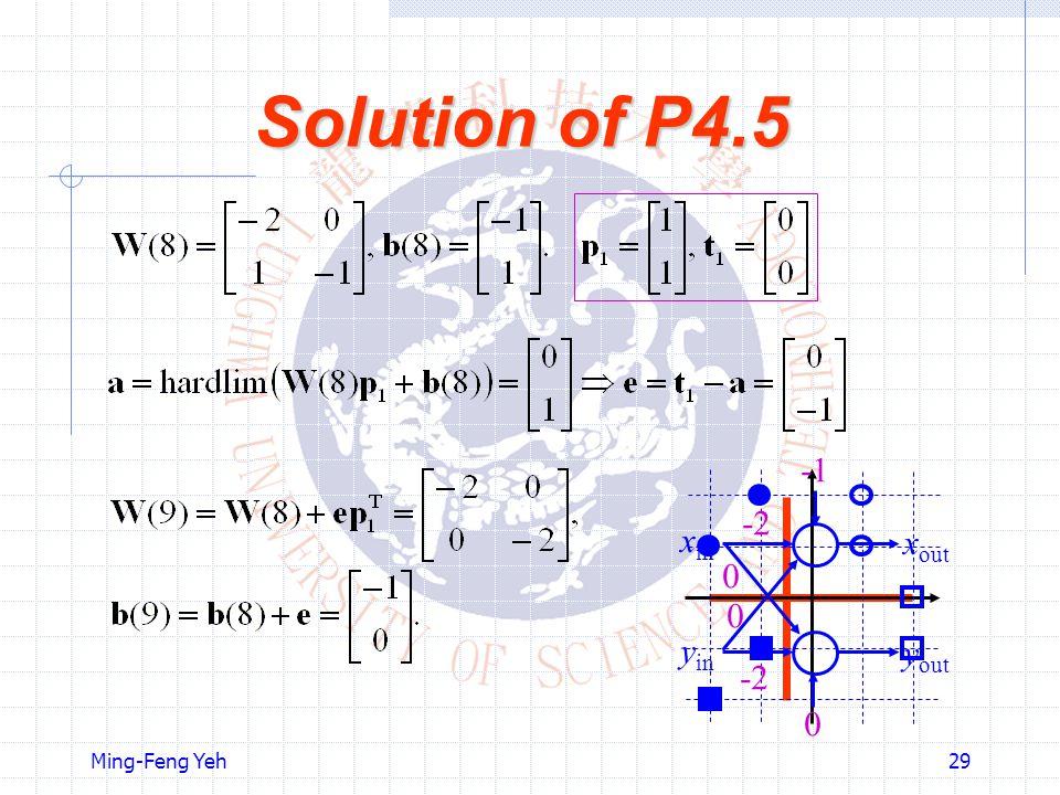 Ming-Feng Yeh29 Solution of P4.5 -2 0 0 0 x in x out y in y out