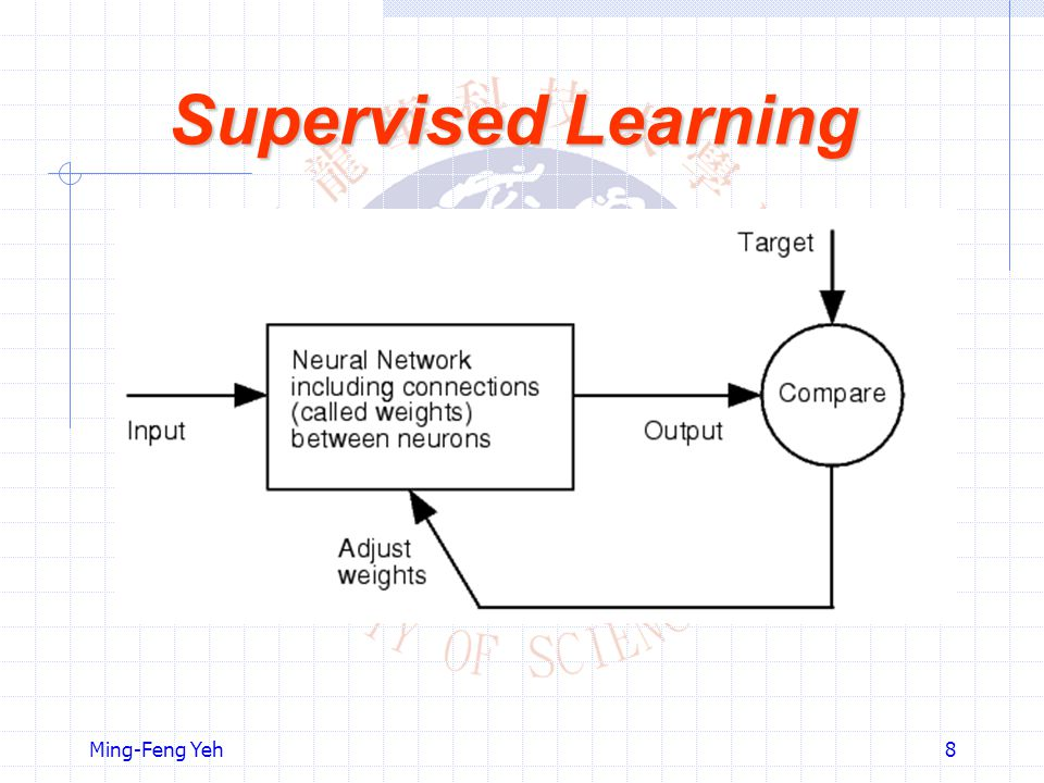Ming-Feng Yeh8 Supervised Learning