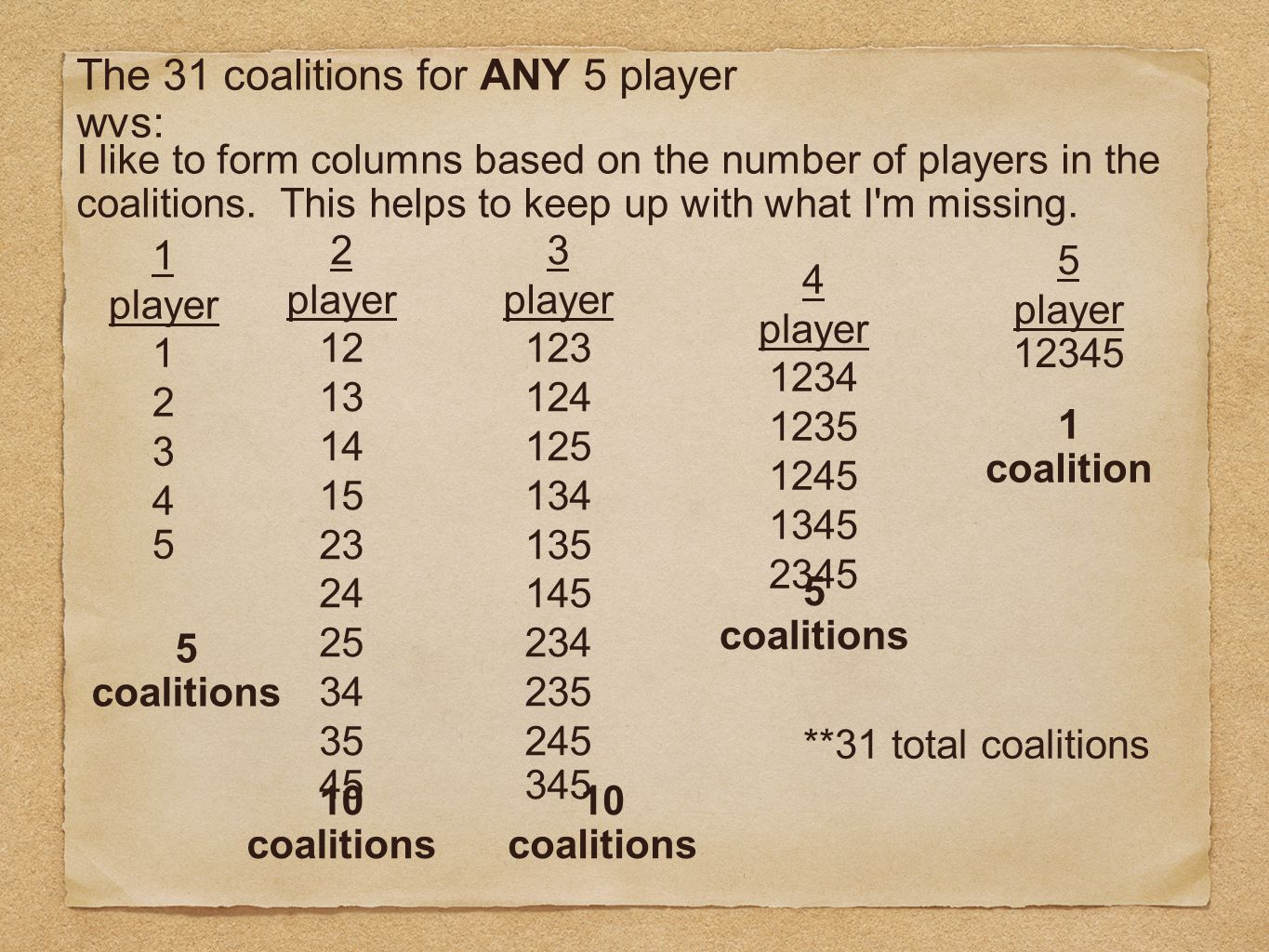 The 31 coalitions for ANY 5 player wvs: I like to form columns based on the number of players in the coalitions. This helps to keep up with what I'm m