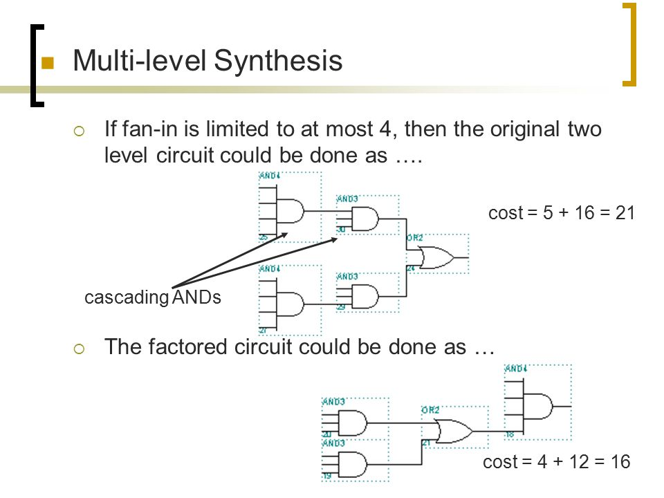 Multi-level Synthesis  If fan-in is limited to at most 4, then the original two level circuit could be done as ….  The factored circuit could be don