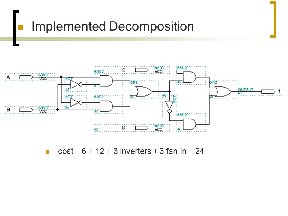 Implemented Decomposition cost = 6 + 12 + 3 inverters + 3 fan-in = 24
