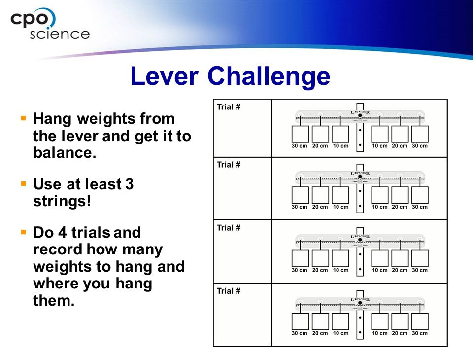 Lever Challenge  Hang weights from the lever and get it to balance.  Use at least 3 strings!  Do 4 trials and record how many weights to hang and w