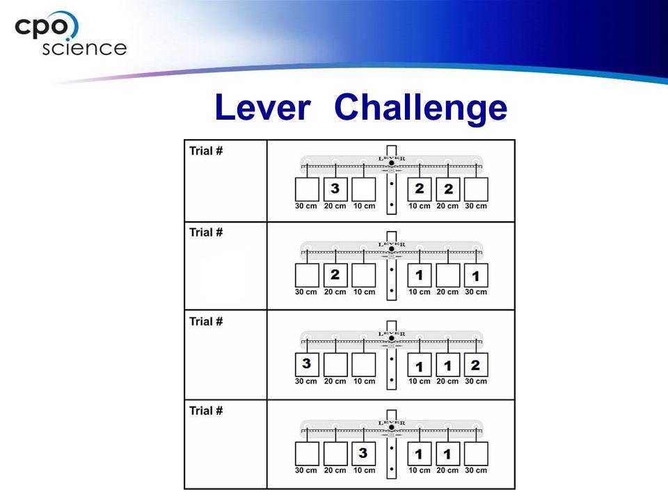Lever Challenge