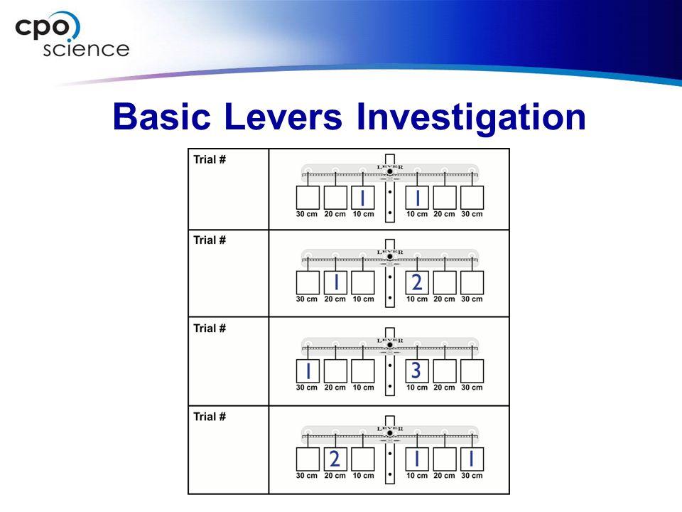 Basic Levers Investigation