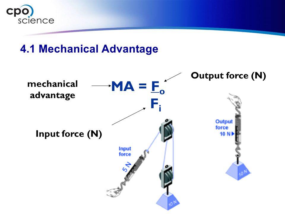 4.1 Mechanical Advantage MA = F o F i Output force (N) Input force (N) mechanical advantage