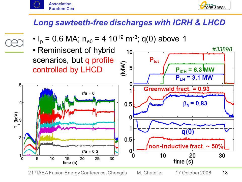 1321 st IAEA Fusion Energy Conference, Chengdu TORE SUPRA Association Euratom-Cea M.