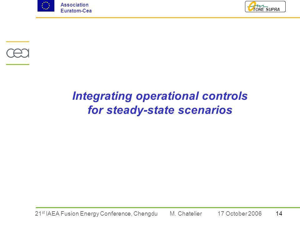 1421 st IAEA Fusion Energy Conference, Chengdu TORE SUPRA Association Euratom-Cea M.