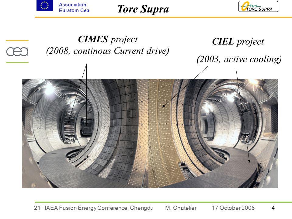 421 st IAEA Fusion Energy Conference, Chengdu TORE SUPRA Association Euratom-Cea M.