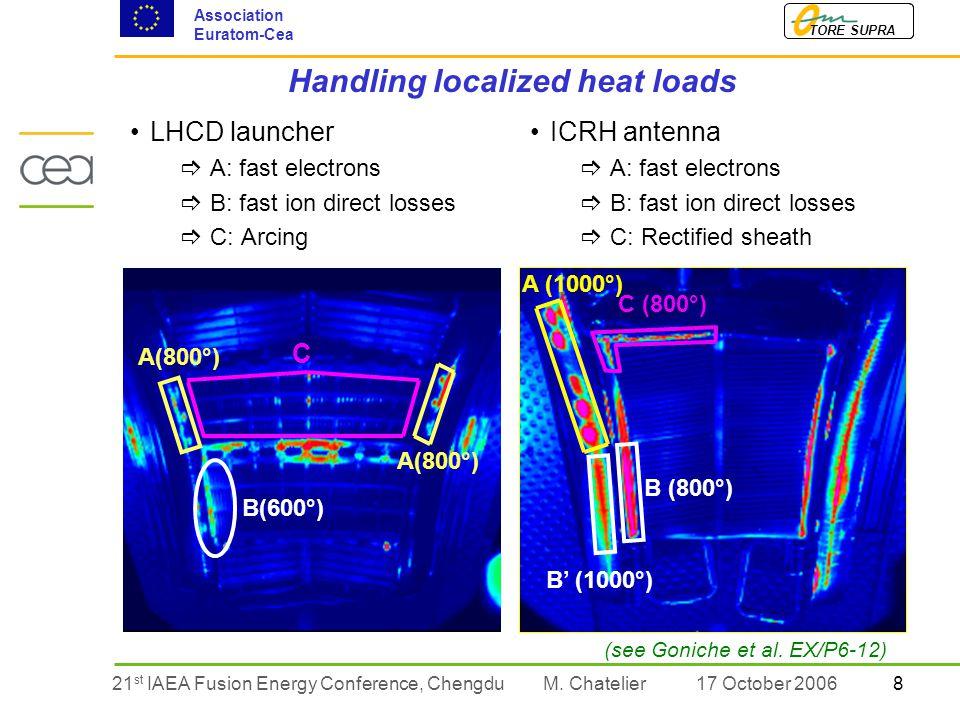 821 st IAEA Fusion Energy Conference, Chengdu TORE SUPRA Association Euratom-Cea M.