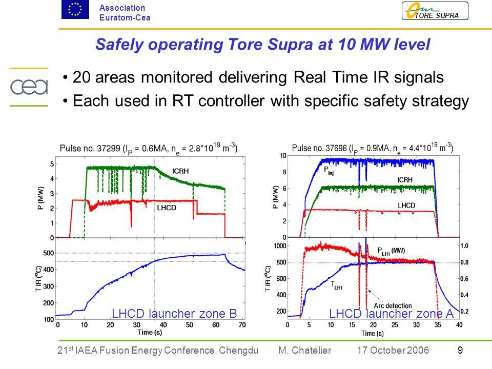 921 st IAEA Fusion Energy Conference, Chengdu TORE SUPRA Association Euratom-Cea M.