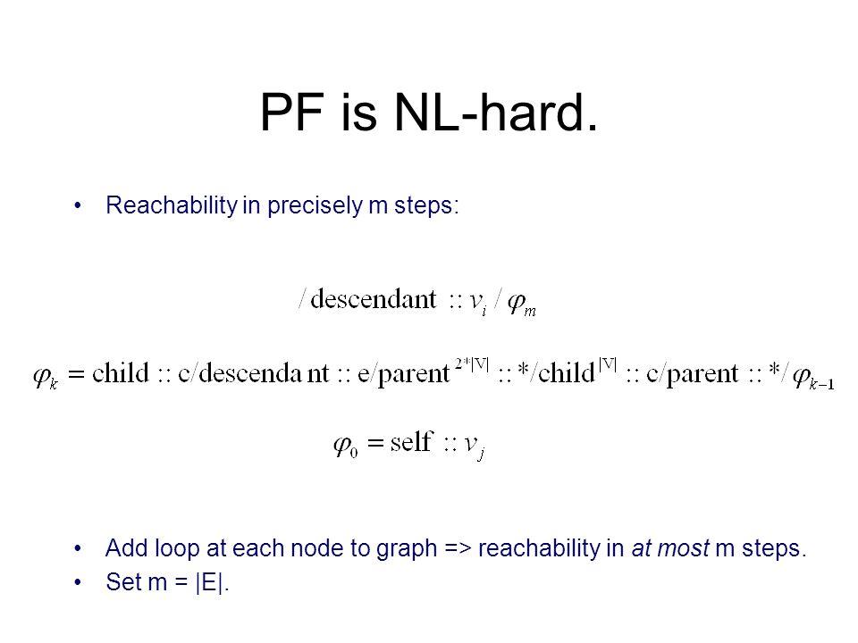 PF is NL-hard.