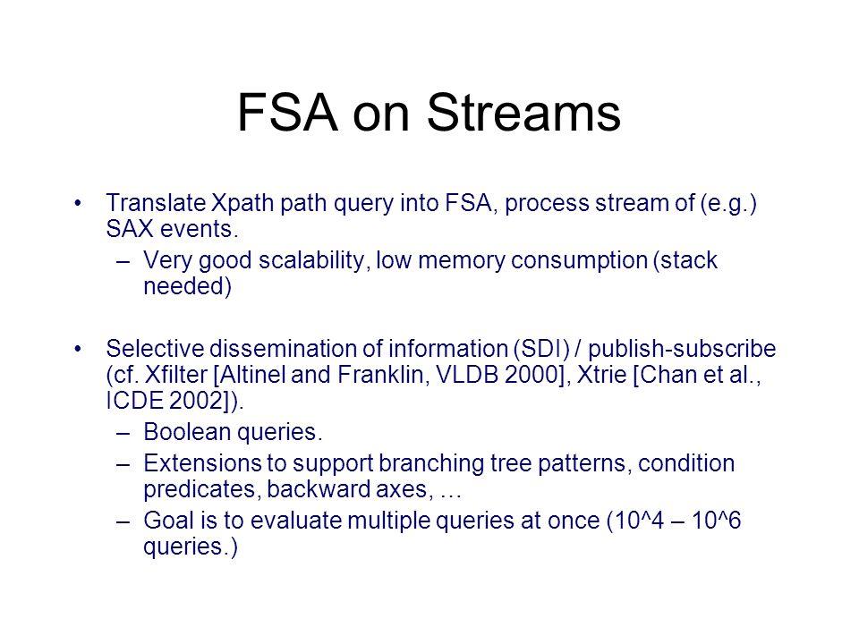 FSA on Streams Translate Xpath path query into FSA, process stream of (e.g.) SAX events.