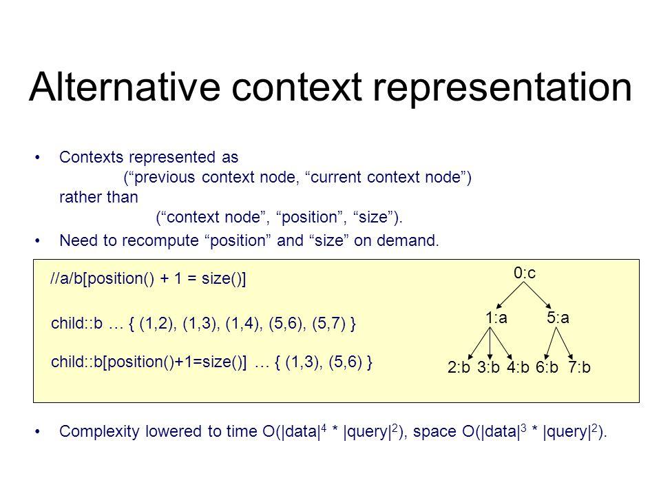 """Alternative context representation Contexts represented as (""""previous context node, """"current context node"""") rather than (""""context node"""", """"position"""", """""""