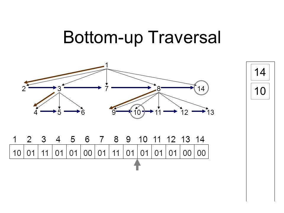 Bottom-up Traversal 1 23 45691112 78 1013 14 1 2 3 4 5 6 7 8 9 10 11 12 13 14 14 10011101 00011101 00 10