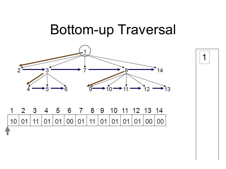 Bottom-up Traversal 1 23 45691112 78 1013 14 1 2 3 4 5 6 7 8 9 10 11 12 13 14 1 10011101 00011101 00