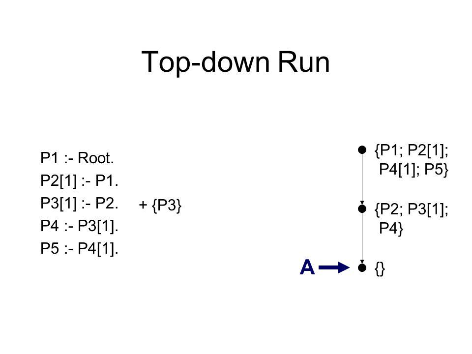 Top-down Run {} P1 :- Root. P2[1] :- P1. P3[1] :- P2. P4 :- P3[1]. P5 :- P4[1]. A {P1; P2[1]; P4[1]; P5} + {P3} {P2; P3[1]; P4}