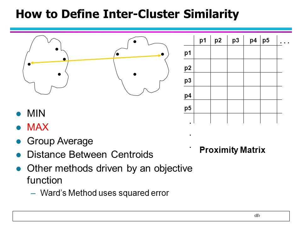13 How to Define Inter-Cluster Similarity p1 p3 p5 p4 p2 p1p2p3p4p5.........