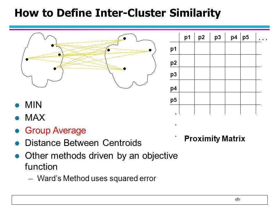 14 How to Define Inter-Cluster Similarity p1 p3 p5 p4 p2 p1p2p3p4p5.........