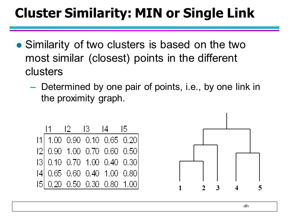 16 Cluster Similarity: MIN or Single Link l Similarity of two clusters is based on the two most similar (closest) points in the different clusters –Determined by one pair of points, i.e., by one link in the proximity graph.