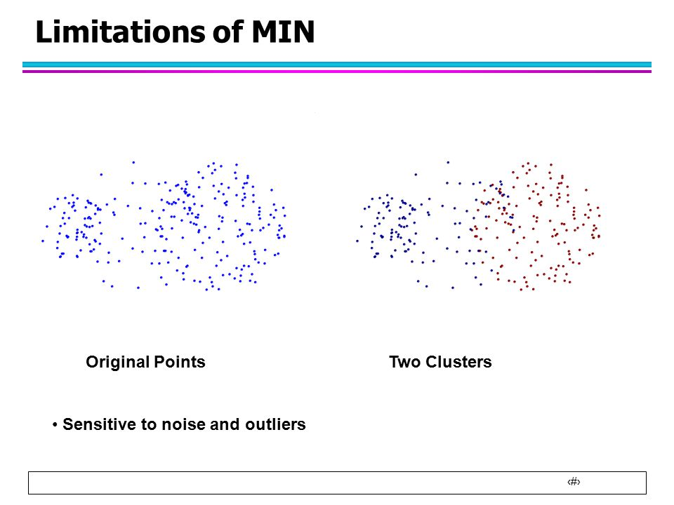 19 Limitations of MIN Original Points Two Clusters Sensitive to noise and outliers