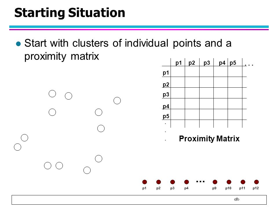 7 Starting Situation l Start with clusters of individual points and a proximity matrix p1 p3 p5 p4 p2 p1p2p3p4p5.........