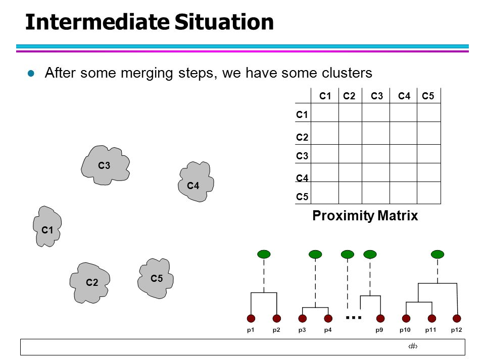 8 Intermediate Situation l After some merging steps, we have some clusters C1 C4 C2 C5 C3 C2C1 C3 C5 C4 C2 C3C4C5 Proximity Matrix