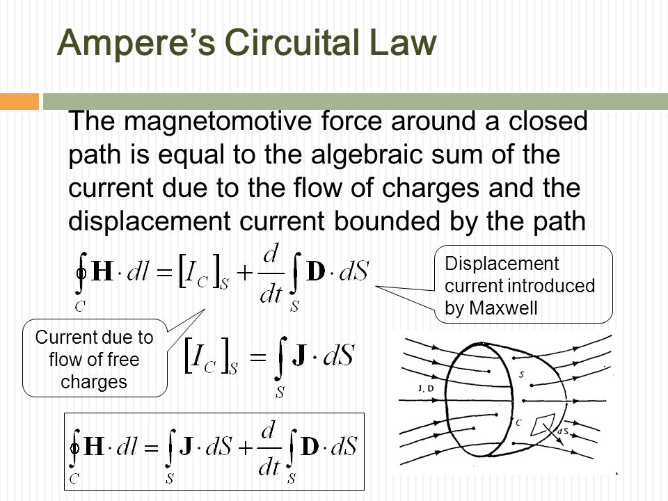 Ampere's Circuital Law The magnetomotive force around a closed path is equal to the algebraic sum of the current due to the flow of charges and the displacement current bounded by the path Displacement current introduced by Maxwell Current due to flow of free charges