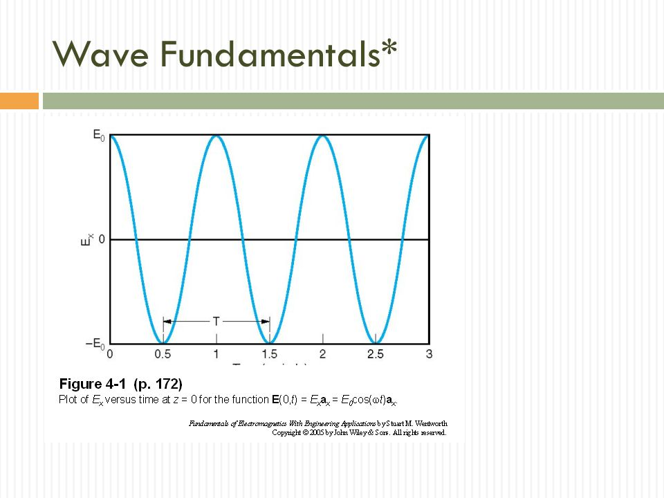 Wave Fundamentals*