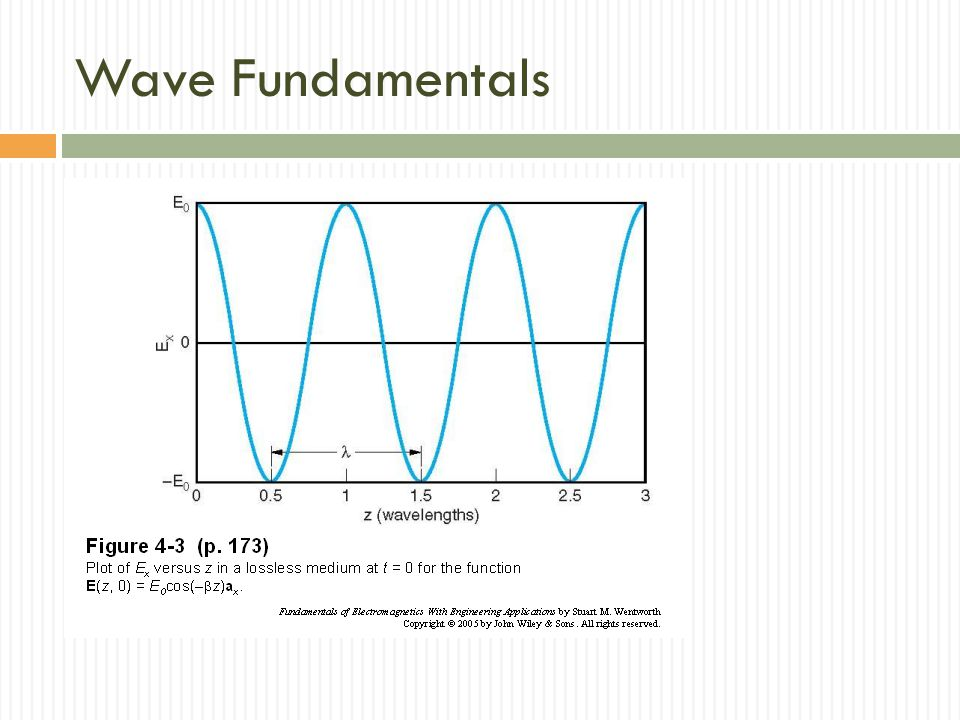 Wave Fundamentals