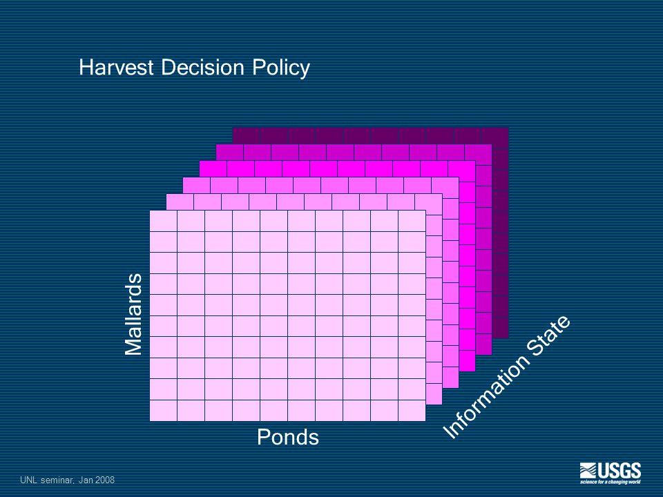 Ponds Mallards Harvest Decision Policy Information State UNL seminar, Jan 2008