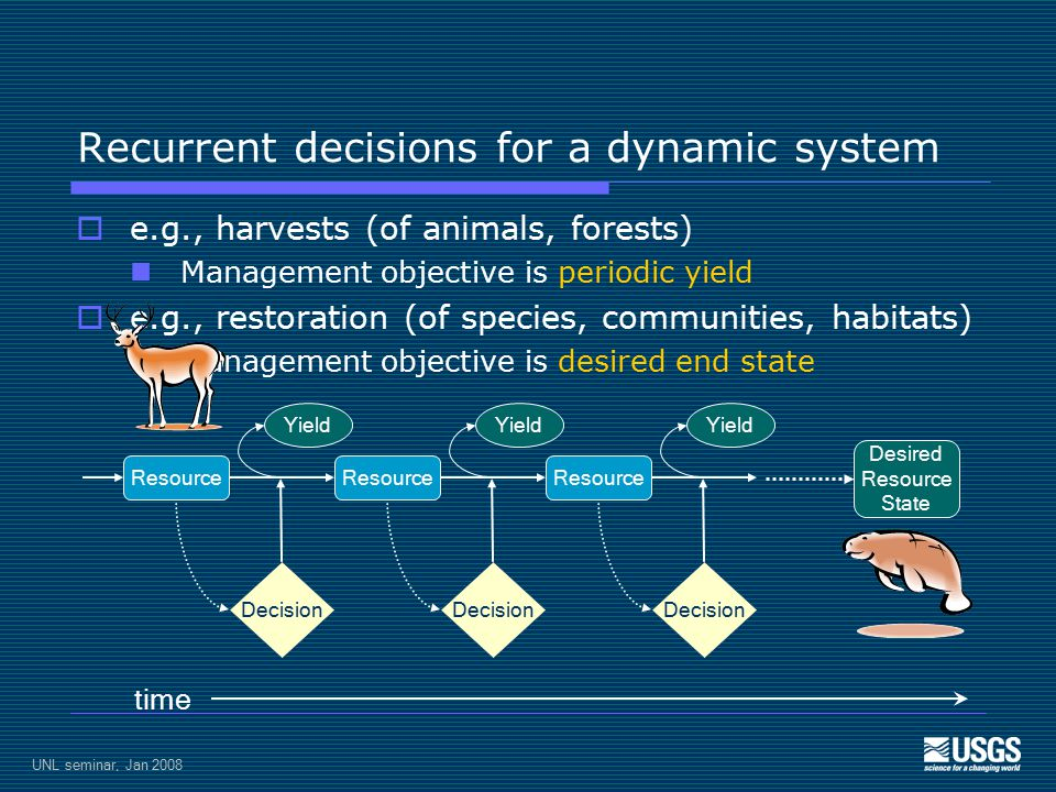 UNL seminar, Jan 2008 Recurrent decisions for a dynamic system time Decision Resource Yield  e.g., harvests (of animals, forests) Management objective is periodic yield  e.g., restoration (of species, communities, habitats) Management objective is desired end state Desired Resource State