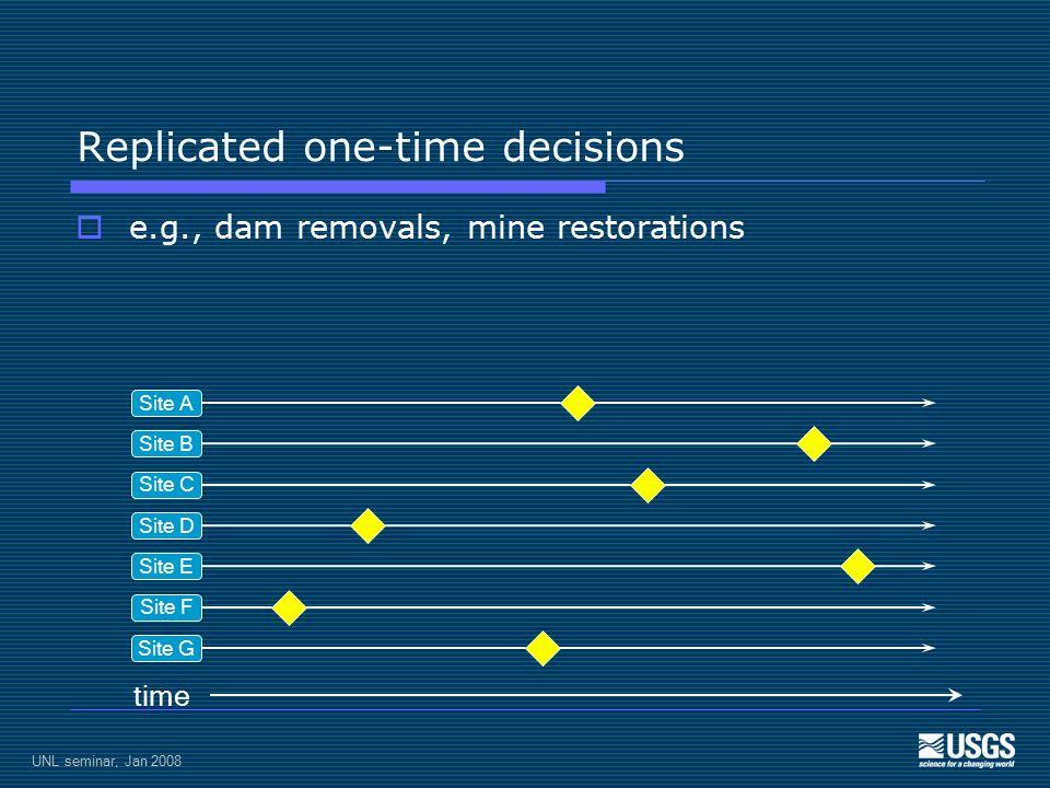 X SaRs  25.065.5 SaRw  25.034.5 ScRs 25.0<0.1 ScRw 25.0<0.1 X Repeat process for 1996 decision UNL seminar, Jan 2008