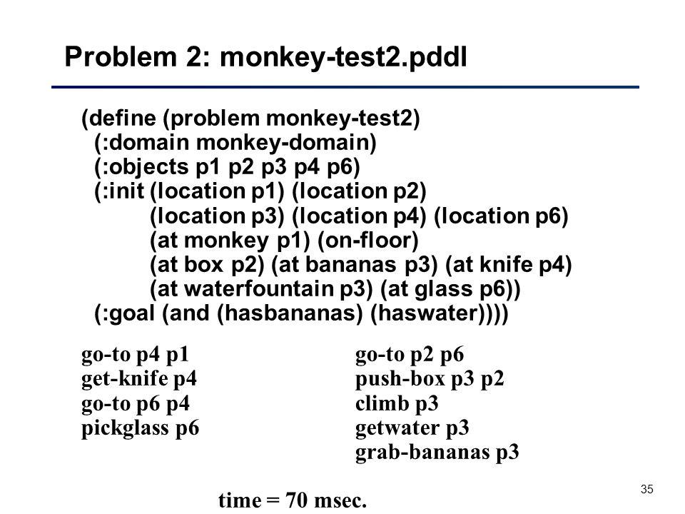 35 Problem 2: monkey-test2.pddl (define (problem monkey-test2) (:domain monkey-domain) (:objects p1 p2 p3 p4 p6) (:init (location p1) (location p2) (l