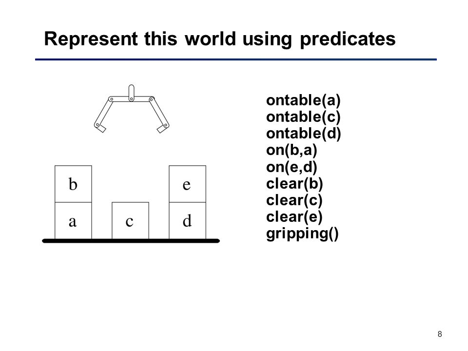 8 Represent this world using predicates ontable(a) ontable(c) ontable(d) on(b,a) on(e,d) clear(b) clear(c) clear(e) gripping()